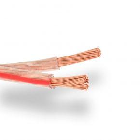 Lucas Καλώδιο Ρεύματος PVC